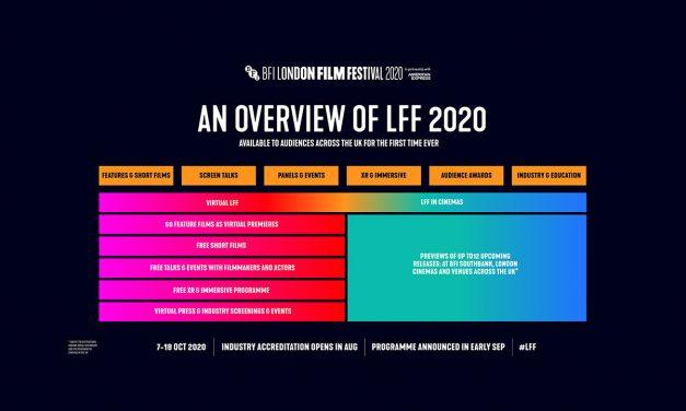 BFI London Film Festival announces new format for 2020 edition